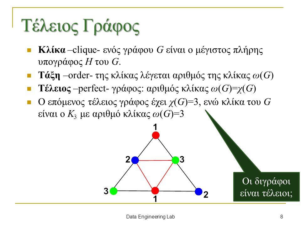 Data Engineering Lab Χρωματισμός περιοχών Θεώρημα: Ένας επίπεδος απλός γράφος G είναι k-χρωματίσιμος (ως προς τις κορυφές), αν και μόνον αν ο γεωμετρικός δυαδικός γράφος G * είναι k-χρωματίσιμος ως προς τις περιοχές Πόρισμα: Η εικασία των 4 χρωμάτων για το χρωματισμό περιοχών είναι ισοδύναμη με την εικασία των 4 χρωμάτων για το χρωματισμό των κορυφών επίπεδων γράφων χωρίς βρόχους Θεώρημα: Ένας χάρτης G είναι 2-χρωματίσιμος ως προς τις περιοχές αν και μόνον αν είναι Eulerian 39