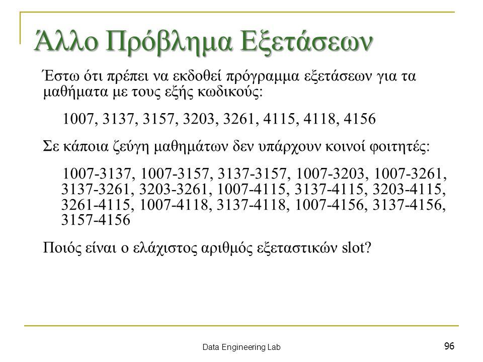 96 Έστω ότι πρέπει να εκδοθεί πρόγραμμα εξετάσεων για τα μαθήματα με τους εξής κωδικούς: 1007, 3137, 3157, 3203, 3261, 4115, 4118, 4156 Σε κάποια ζεύγη μαθημάτων δεν υπάρχουν κοινοί φοιτητές: 1007-3137, 1007-3157, 3137-3157, 1007-3203, 1007-3261, 3137-3261, 3203-3261, 1007-4115, 3137-4115, 3203-4115, 3261-4115, 1007-4118, 3137-4118, 1007-4156, 3137-4156, 3157-4156 Ποιός είναι ο ελάχιστος αριθμός εξεταστικών slot.