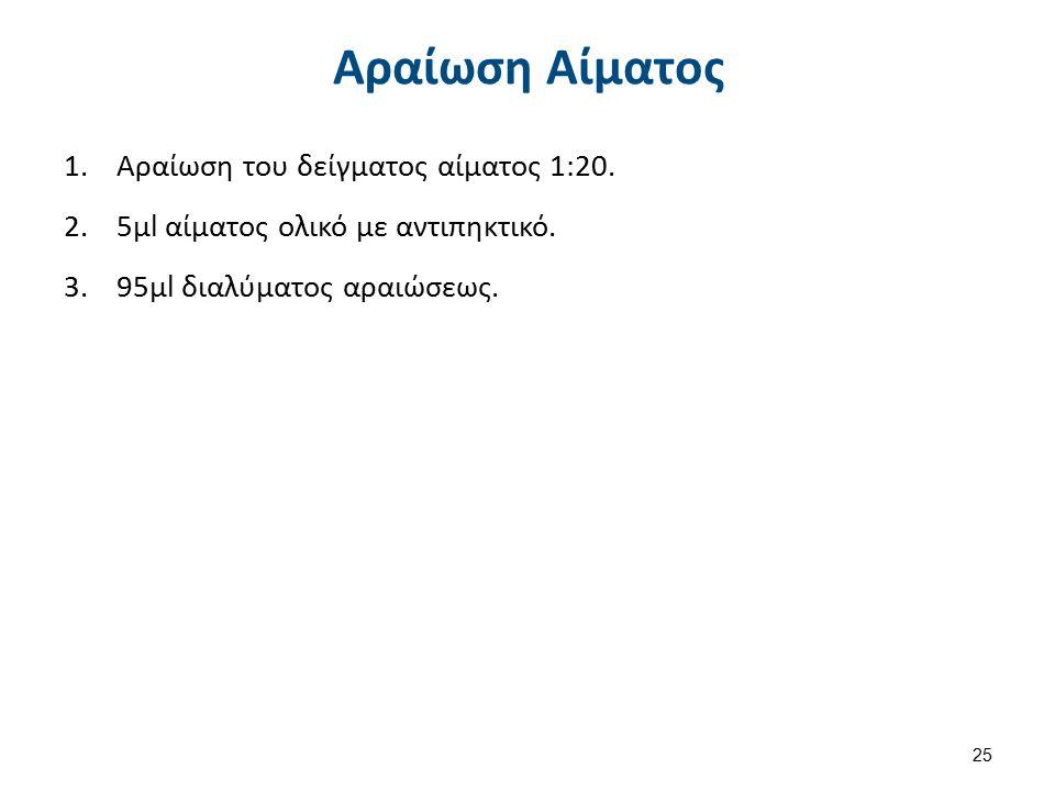 Αραίωση Αίματος 1.Αραίωση του δείγματος αίματος 1:20. 2.5μl αίματος ολικό με αντιπηκτικό. 3.95μl διαλύματος αραιώσεως. 25