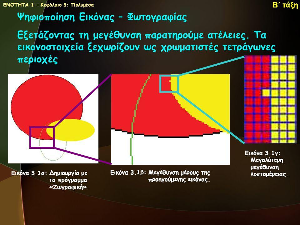 ΕΝΟΤΗΤΑ 1 – Κεφάλαιο 3: Πολυμέσα Β΄ τάξη Εικόνα 3.1γ: Μεγαλύτερη μεγέθυνση λεπτομέρειας. Εικόνα 3.1α: Δημιουργία με το πρόγραμμα «Ζωγραφική». Εικόνα 3