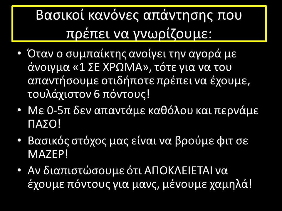 Ο συμπαίκτης άνοιξε 1 , τι απαντάμε; Ας δούμε πως «δουλεύουν» οι λέξεις στο επίπεδο 1… ΑΓΟΡΑ ΝΕΟΥ ΧΡΩΜΑΤΟΣ ΣΤΟ ΕΠΙΠΕΔΟ 1: 6+ ΠΟΝΤΟΙ & 4+ΦΥΛΛΑ ΣΤΟ ΧΡΩΜΑ ΑΥΤΟ Παράδειγμα: 1  - (πάσο) - 1 = «Έχω 6 + π, 4 + φ » Η αγορά αυτή είναι FORCING κοινώς… ΔΕΝ ΠΑΣΑΡΕΤΑΙ!!.