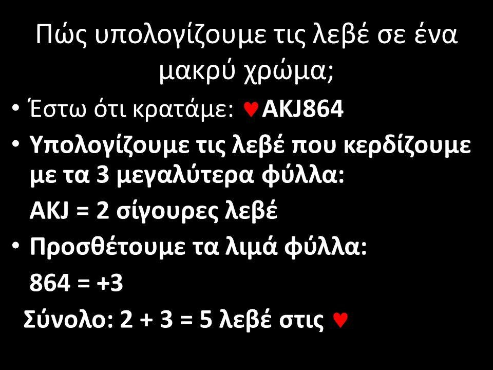 Πώς υπολογίζουμε τις λεβέ σε ένα μακρύ χρώμα; Έστω ότι κρατάμε: ΑΚJ864 Υπολογίζουμε τις λεβέ που κερδίζουμε με τα 3 μεγαλύτερα φύλλα: AKJ = 2 σίγουρες λεβέ Προσθέτουμε τα λιμά φύλλα: 864 = +3 Σύνολο: 2 + 3 = 5 λεβέ στις