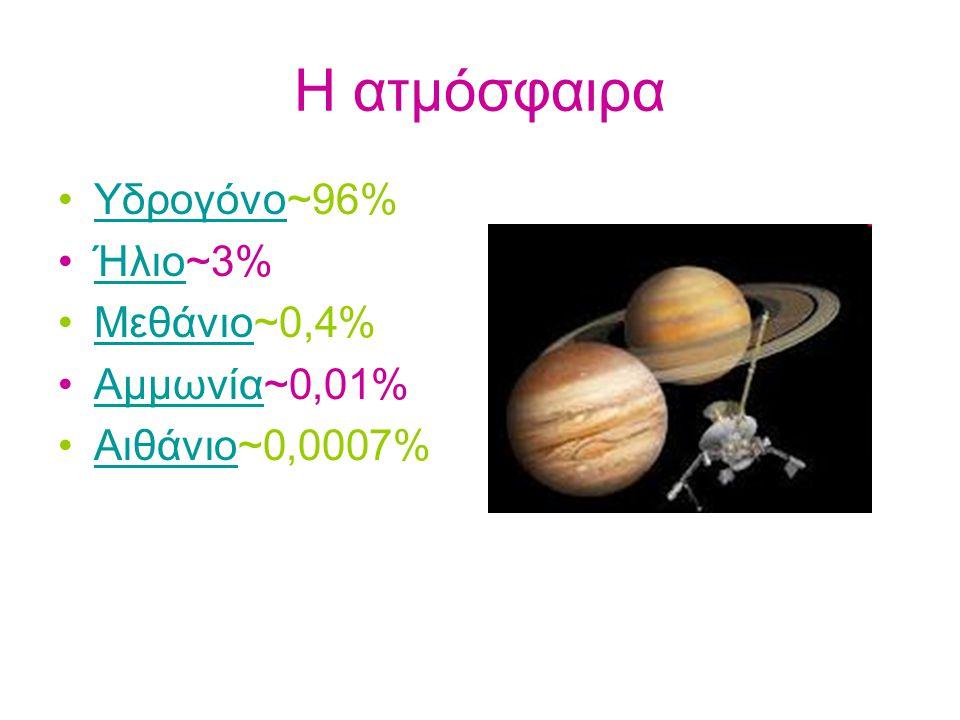 Η ατμόσφαιρα Υδρογόνο~96%Υδρογόνο Ήλιο~3%Ήλιο Μεθάνιο~0,4%Μεθάνιο Αμμωνία~0,01%Αμμωνία Αιθάνιο~0,0007%Αιθάνιο