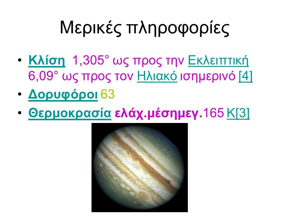 Η ατμόσφαιρα Υδρογόνο89,8±2%Υδρογόνο Ήλιο10,2±2%Ήλιο Μεθάνιο~0,3%Μεθάνιο Αμμωνία~0,026%Αμμωνία Hydrogen deuteride~0,003%Hydrogen deuteride Αιθάνιο~0,0006%Αιθάνιο Νερό~0,0004%Νερό