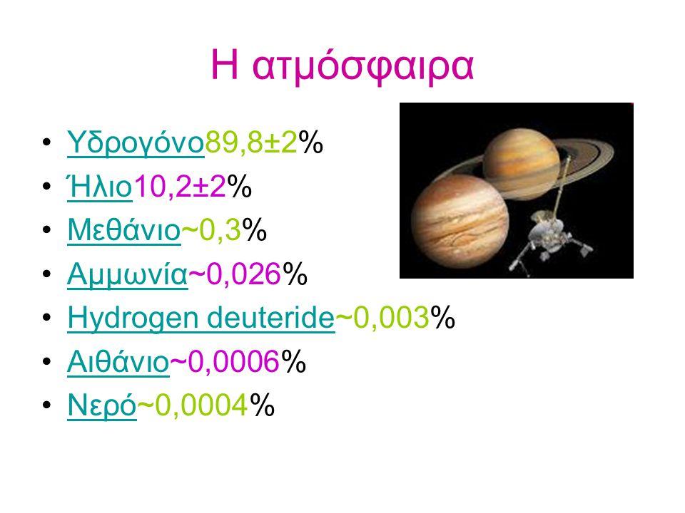 Η ατμόσφαιρα Υδρογόνο89,8±2%Υδρογόνο Ήλιο10,2±2%Ήλιο Μεθάνιο~0,3%Μεθάνιο Αμμωνία~0,026%Αμμωνία Hydrogen deuteride~0,003%Hydrogen deuteride Αιθάνιο~0,0