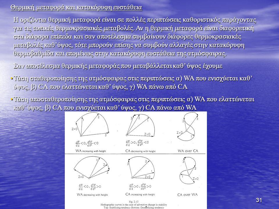 31 Θερμική μεταφορά και κατακόρυφη ευστάθεια Η οριζόντια θερμική μεταφορά είναι σε πολλές περιπτώσεις καθοριστικός παράγοντας για τις τοπικές θερμοκρα