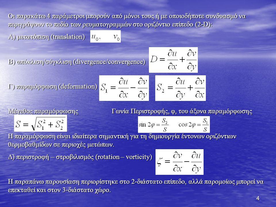 5 Α) μετατόπιση (translation) Β) οριζόντια απόκλιση/σύγκλιση (horizontal divergence/convergence)