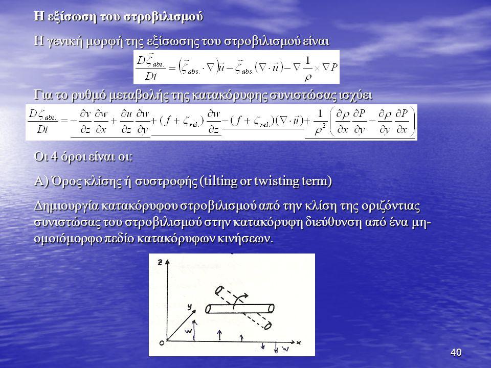 41 Β) Όρος τανύσματος (stretching term) Το τέντωμα του στροβίλου αυξάνει την περιστροφή στην ίδια κατεύθυνση και επομένως αυξάνει την σχετική κυκλωνική κυκλοφορία Η σμίκρυνση (shrinking) του στροβίλου μειώνει την περιστροφή στην ίδια κατεύθυνση και επομένως μειώνει την σχετική κυκλωνική κυκλοφορία