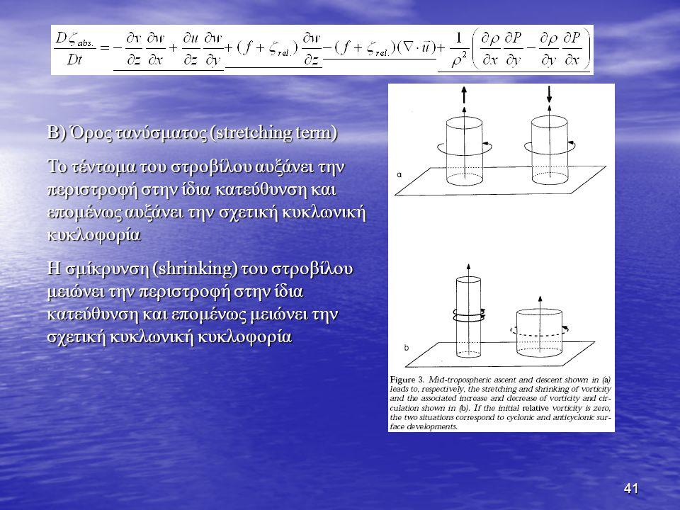 42 Γ) Όρος απόκλισης (divergence term) Προσοχή: Είναι υποχρεωτικό ο προϋπάρχων απόλυτος στροβιλισμός να είναι μη- μηδενικός Οι όροι (Β) και (Γ) μπορούν να συγχωνευθούν και ο ρυθμός μεταβολής του απόλυτου στροβιλισμού να πάρει τη μορφή Άρα τελικά, δεδομένης της προγενέστερης ύπαρξης απόλυτου στροβιλισμού, ισχύει ότι αν υπάρχει οριζόντια απόκλιση τότε ο απόλυτος στροβιλισμός μειώνεταιαν υπάρχει οριζόντια απόκλιση τότε ο απόλυτος στροβιλισμός μειώνεται αν υπάρχει οριζόντια σύγκλιση τότε ο απόλυτος στροβιλισμός αυξάνεταιαν υπάρχει οριζόντια σύγκλιση τότε ο απόλυτος στροβιλισμός αυξάνεται