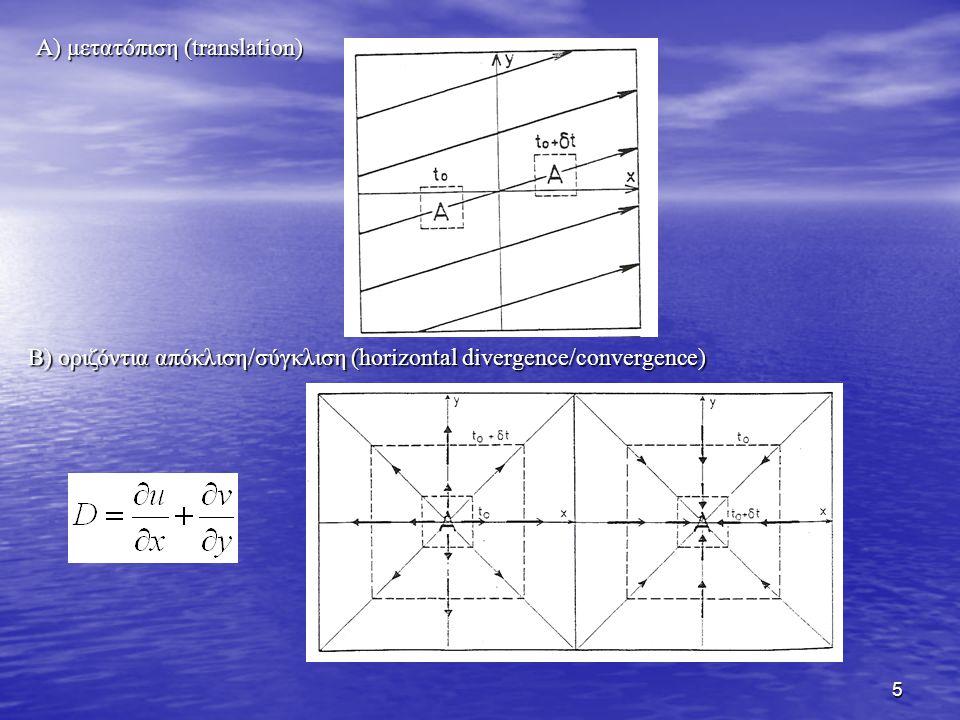 6 Γ) παραμόρφωση (deformation) Stretching deformation Shear deformation Μέγεθος παραμόρφωσης Γωνία Περιστροφής, φ, του άξονα παραμόρφωσης