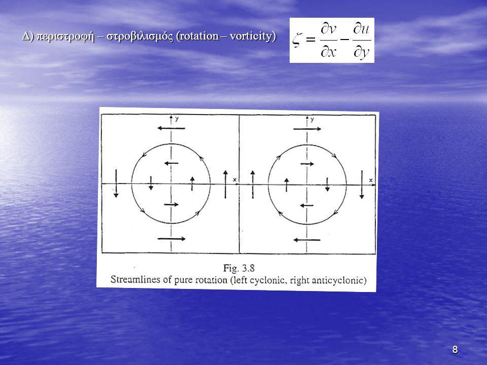 9 3.2) Γεωστροφικός άνεμος – Άνεμος βαροβαθμίδας Γεωστροφική ισορροπία (από σημειώσεις Δυναμ.