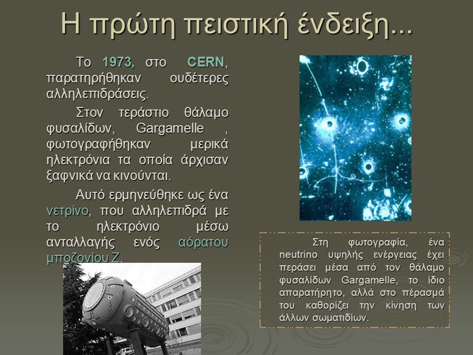 Η πρώτη πειστική ένδειξη... Το 1973, στο CERN, παρατηρήθηκαν ουδέτερες αλληλεπιδράσεις. Στον τεράστιο θάλαμο φυσαλίδων, Gargamelle, φωτογραφήθηκαν μερ