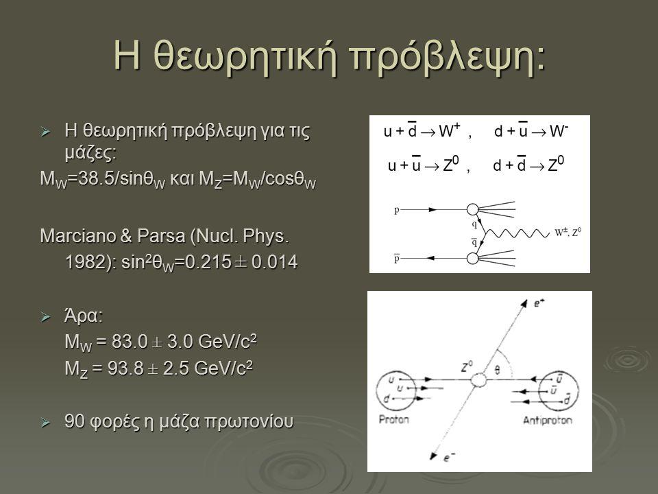 Η θεωρητική πρόβλεψη:  Η θεωρητική πρόβλεψη για τις μάζες: M W =38.5/sinθ W και M Ζ =M W /cosθ W Marciano & Parsa (Nucl. Phys. 1982): sin 2 θ W =0.21