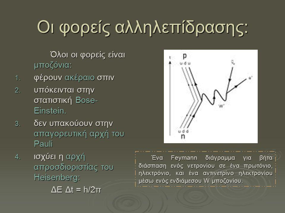 Οι φορείς αλληλεπίδρασης: Ένα Feymann διάγραμμα για βήτα διάσπαση ενός νετρονίου σε ένα πρωτόνιο, ηλεκτρόνιο, και ένα αντινετρίνο ηλεκτρονίου μέσω ενό