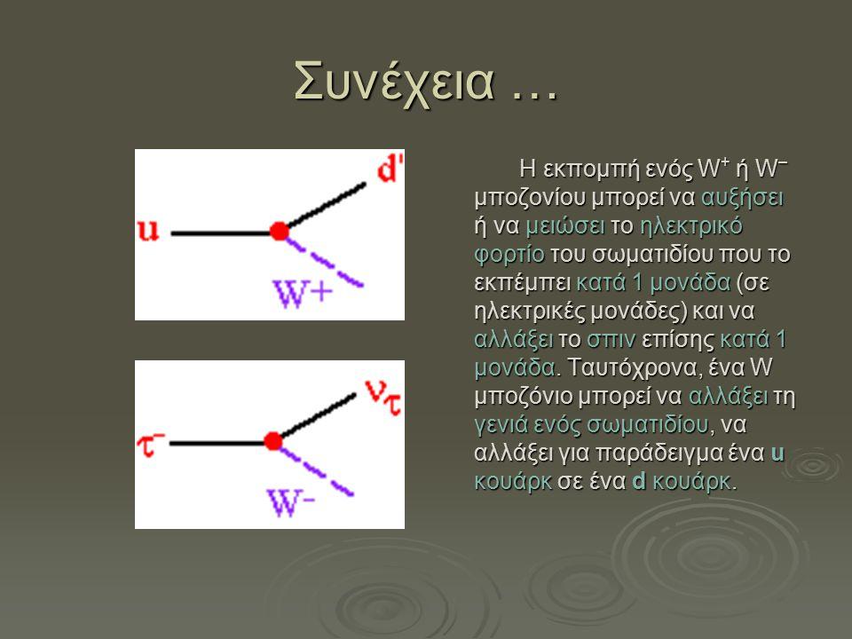 Συνέχεια … Η εκπομπή ενός W + ή W – μποζονίου μπορεί να αυξήσει ή να μειώσει το ηλεκτρικό φορτίο του σωματιδίου που το εκπέμπει κατά 1 μονάδα (σε ηλεκ