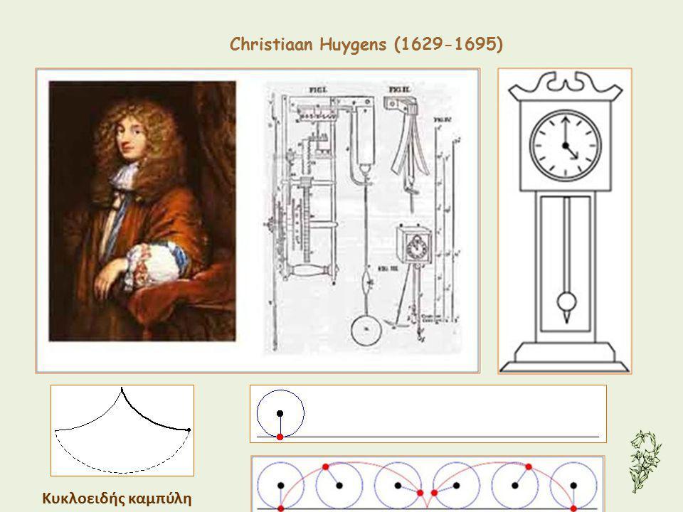 Κυκλοειδής καμπύλη Christiaan Huygens (1629-1695)