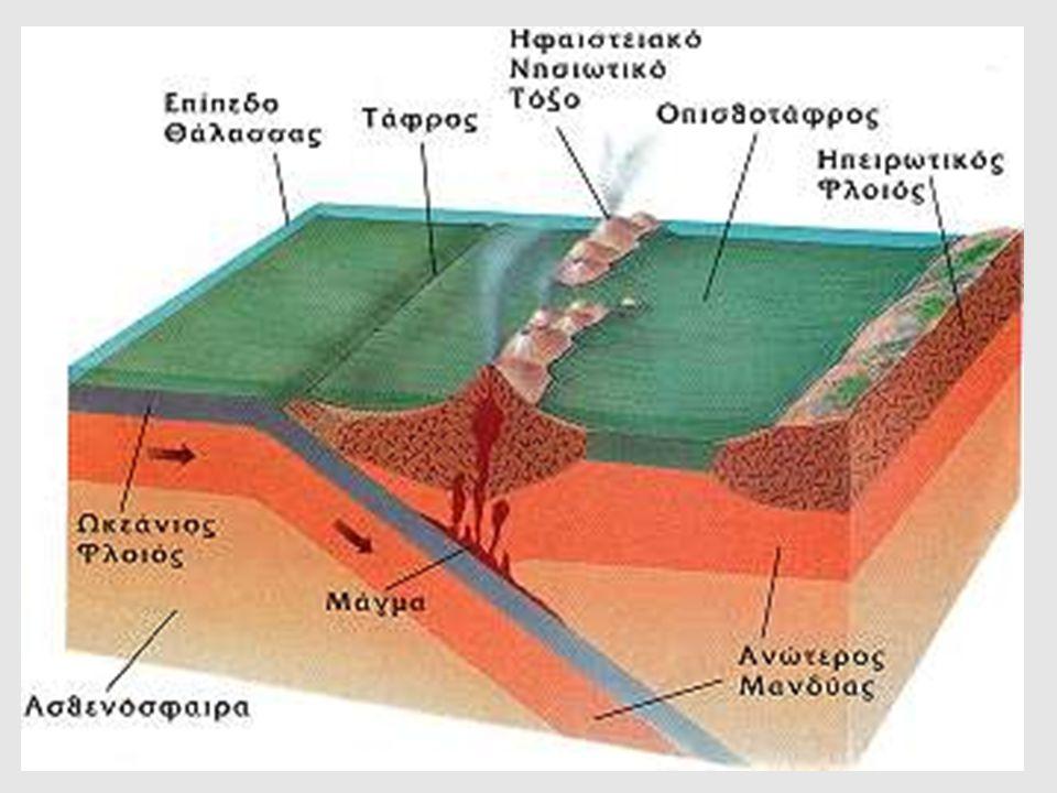 Υπάρχουν και νησιά που έχουν ηφαιστειακή προέλευση, αλλά δημιουργούνται στο μέσο μιας λιθοσφαιρικής πλάκας και ονομάζονται «θερμές κηλίδες».