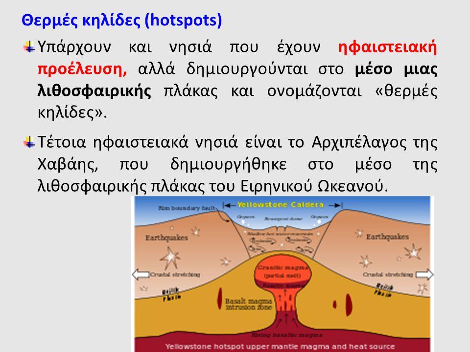 Υπάρχουν και νησιά που έχουν ηφαιστειακή προέλευση, αλλά δημιουργούνται στο μέσο μιας λιθοσφαιρικής πλάκας και ονομάζονται «θερμές κηλίδες». Τέτοια ηφ