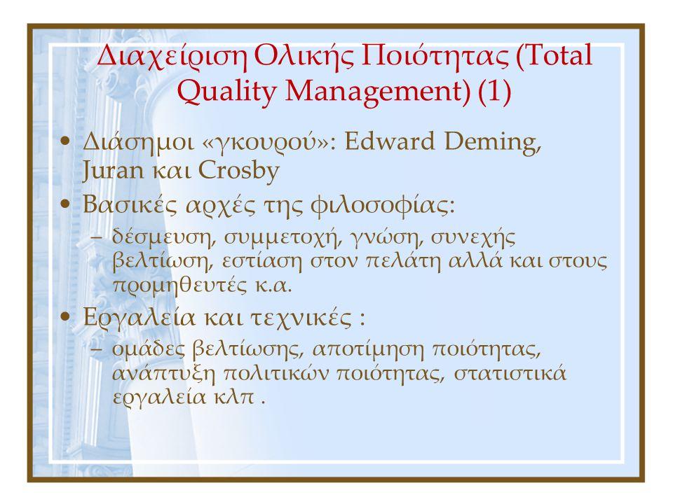 Διαχείριση Ολικής Ποιότητας (Total Quality Management) (2) Δυναμική φιλοσοφία Συνεχής βελτίωση & αλλαγή Άμεση συσχέτιση με κουλτούρα & συμπεριφορές μέσα στον οργανισμό Μεγάλα περιθώρια ευελιξίας