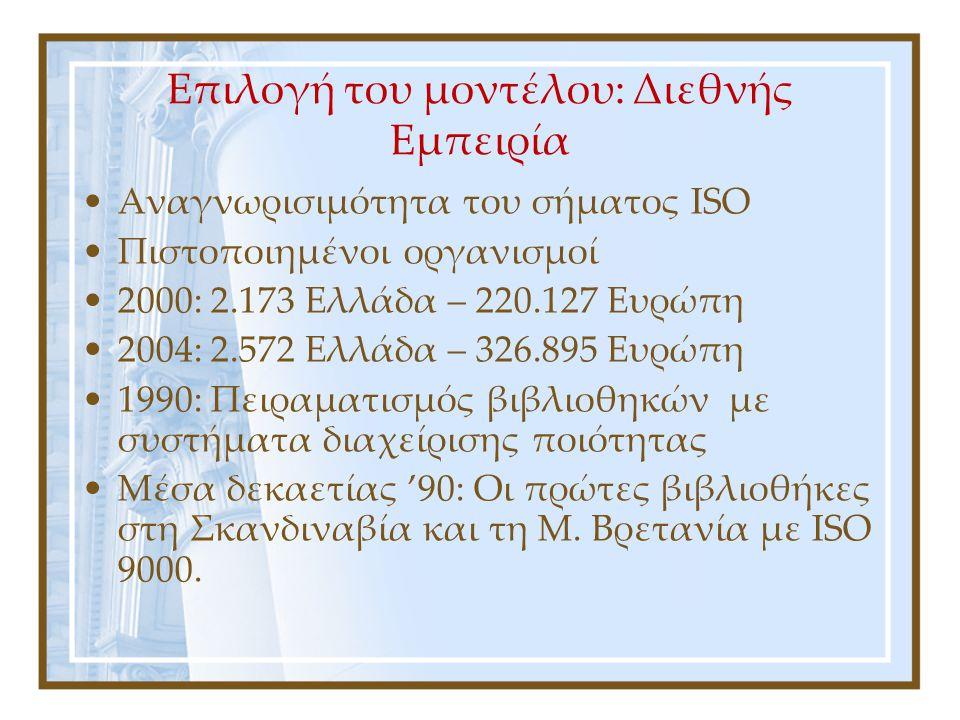 Επιλογή του μοντέλου: Δεδομένα ΒΥΠ – Χαρακτηριστικά μοντέλων Ιδιαιτερότητες ενός δημόσιου οργανισμού Ενσωμάτωση υφιστάμενης γραφειοκρατίας στο σύστημα Οργανωμένη & πειθαρχημένη υλοποίηση διεργασιών Πλήρης καταγραφή δεδομένων Βασικές έννοιες του ΔΟΛ «ξένες» στην ελληνική κουλτούρα Η ευελιξία του ΔΟΛ μπορεί να μετατραπεί σε εμπόδιο Μετριοπαθείς στόχοι ΔΠ έναντι Φιλόδοξων του ΔΟΛ Κίνητρο: Πιστοποίηση – Αέναη βελτίωση