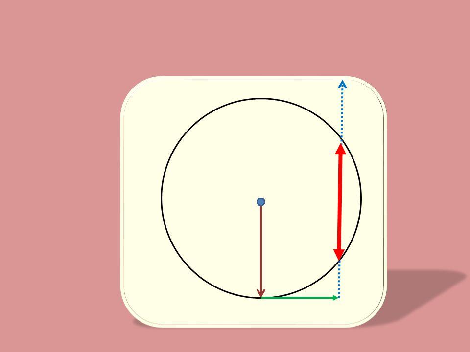 – Ακολουθία Fibonacci – 1, 1, 2, 3, 5, 8, 13, 21, 34, 55, 89, 144…