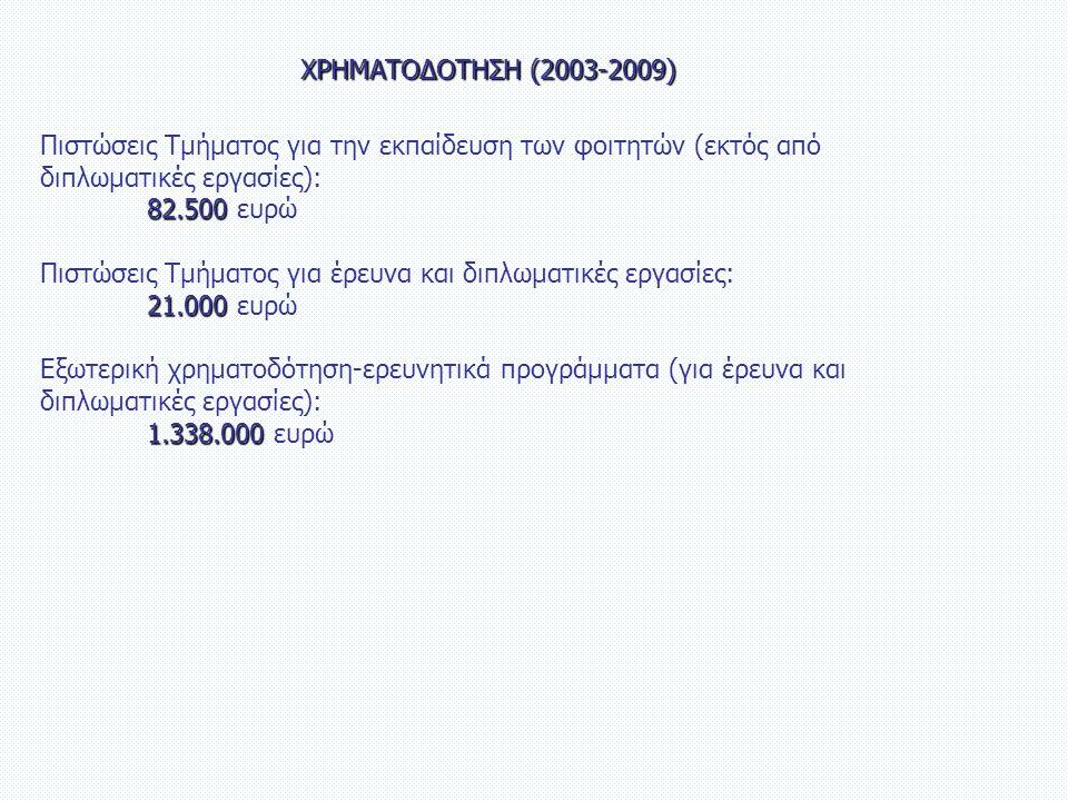 ΧΡΗΜΑΤΟΔΟΤΗΣΗ (2003-2009) Πιστώσεις Τμήματος για την εκπαίδευση των φοιτητών (εκτός από διπλωματικές εργασίες): 82.500 82.500 ευρώ Πιστώσεις Τμήματος για έρευνα και διπλωματικές εργασίες: 21.000 21.000 ευρώ Εξωτερική χρηματοδότηση-ερευνητικά προγράμματα (για έρευνα και διπλωματικές εργασίες): 1.338.000 1.338.000 ευρώ