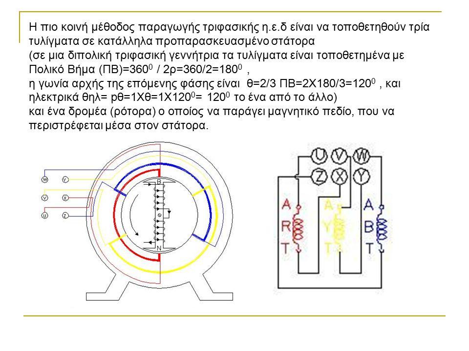 Η πιο κοινή μέθοδος παραγωγής τριφασικής η.ε.δ είναι να τοποθετηθούν τρία τυλίγματα σε κατάλληλα προπαρασκευασμένο στάτορα (σε μια διπολική τριφασική