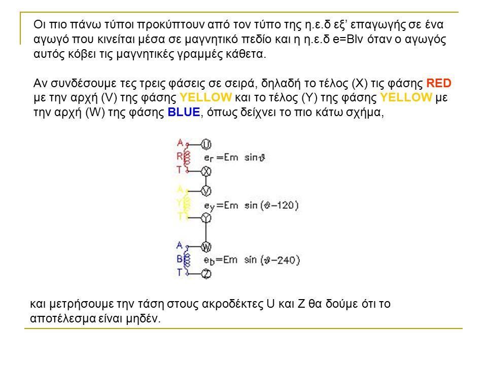 Οι πιο πάνω τύποι προκύπτουν από τον τύπο της η.ε.δ εξ' επαγωγής σε ένα αγωγό που κινείται μέσα σε μαγνητικό πεδίο και η η.ε.δ e=Blv όταν ο αγωγός αυτ
