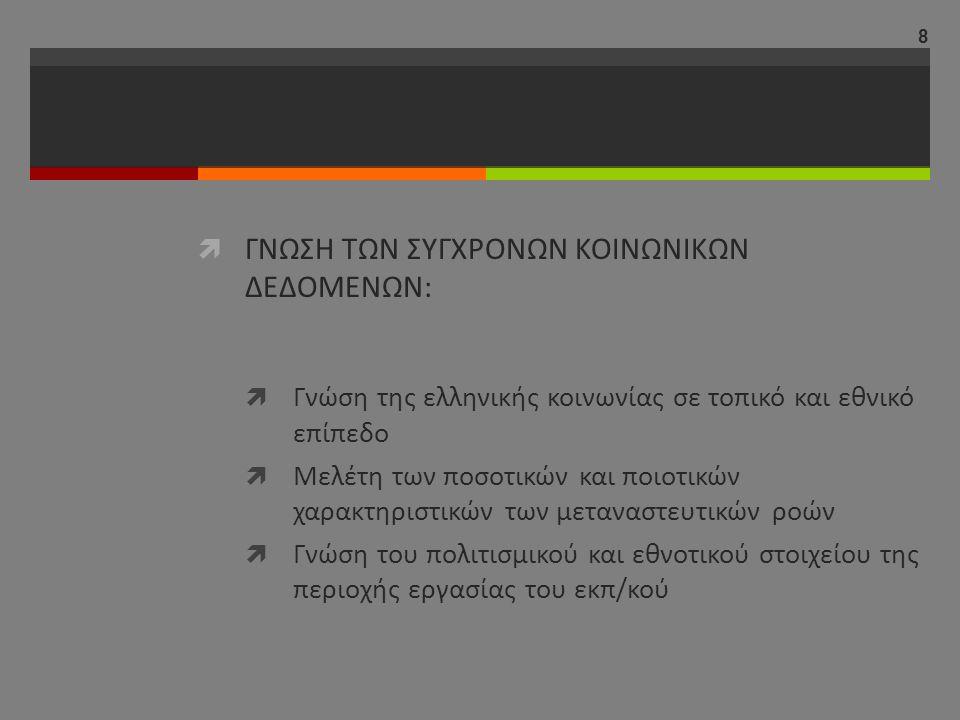  ΓΝΩΣΗ ΤΩΝ ΣΥΓΧΡΟΝΩΝ ΚΟΙΝΩΝΙΚΩΝ ΔΕΔΟΜΕΝΩΝ:  Γνώση της ελληνικής κοινωνίας σε τοπικό και εθνικό επίπεδο  Μελέτη των ποσοτικών και ποιοτικών χαρακτηρ