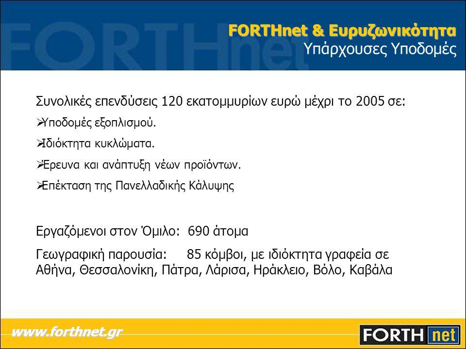 FORTHnet & Ευρυζωνικότητα FORTHnet & Ευρυζωνικότητα Υπάρχουσες Υποδομές www.forthnet.gr Συνολικές επενδύσεις 120 εκατομμυρίων ευρώ μέχρι το 2005 σε: 