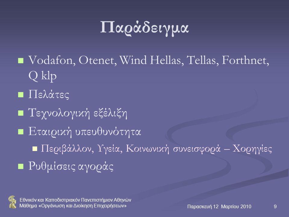 Εθνικόν και Καποδιστριακόν Πανεπιστήμιον Αθηνών Μάθημα «Οργάνωση και Διοίκηση Επιχειρήσεων» Παρασκευή 12 Μαρτίου 20109 Παράδειγμα Vodafon, Otenet, Wind Hellas, Tellas, Forthnet, Q klp Πελάτες Τεχνολογική εξέλιξη Εταιρική υπευθυνότητα Περιβάλλον, Υγεία, Κοινωνική συνεισφορά – Χορηγίες Ρυθμίσεις αγοράς