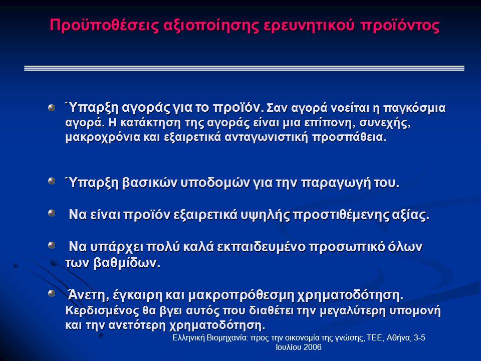 Ελληνική Βιομηχανία: προς την οικονομία της γνώσης, ΤΕΕ, Αθήνα, 3-5 Ιουλίου 2006 Ύπαρξη αγοράς για το προϊόν. Σαν αγορά νοείται η παγκόσμια αγορά. Η κ