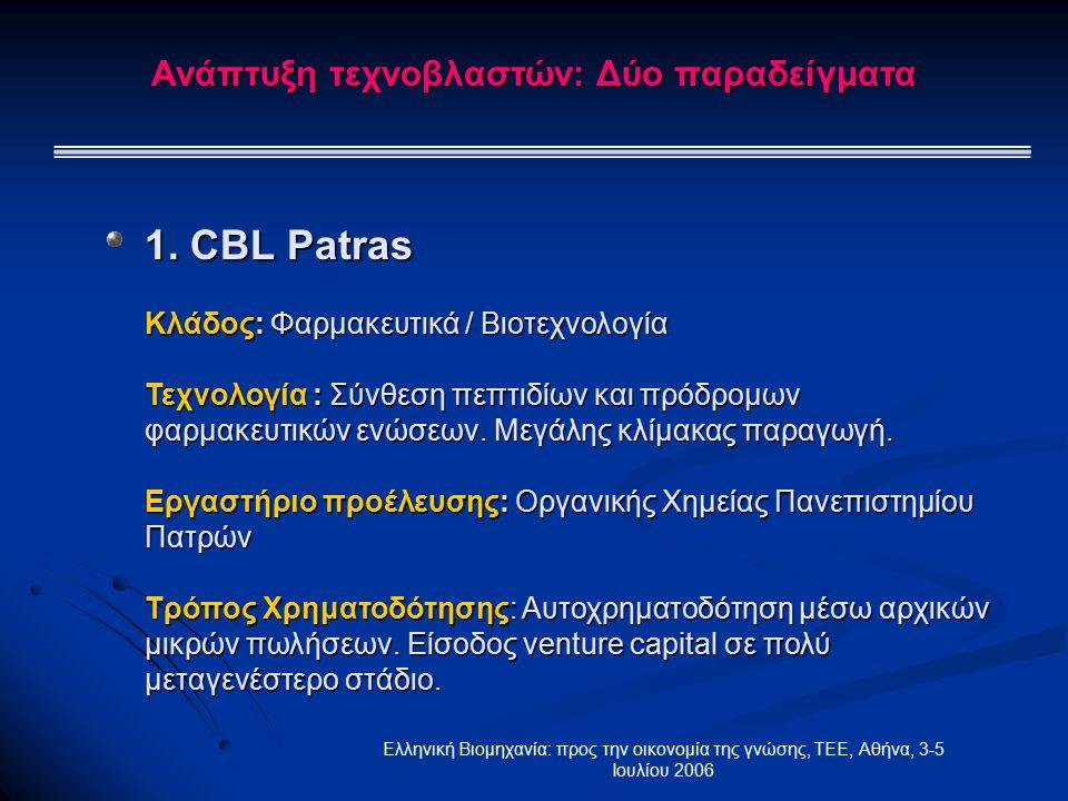 Ελληνική Βιομηχανία: προς την οικονομία της γνώσης, ΤΕΕ, Αθήνα, 3-5 Ιουλίου 2006 1. CBL Patras Κλάδος: Φαρμακευτικά / Βιοτεχνολογία Τεχνολογία : Σύνθε