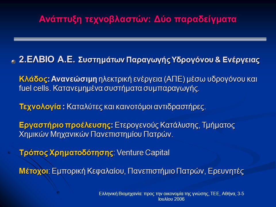 Ελληνική Βιομηχανία: προς την οικονομία της γνώσης, ΤΕΕ, Αθήνα, 3-5 Ιουλίου 2006 2.ΕΛΒΙΟ Α.Ε. Συστημάτων Παραγωγής Υδρογόνου & Ενέργειας Κλάδος: Ανανε