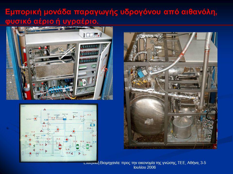 Ελληνική Βιομηχανία: προς την οικονομία της γνώσης, ΤΕΕ, Αθήνα, 3-5 Ιουλίου 2006 Εμπορική μονάδα παραγωγής υδρογόνου από αιθανόλη, φυσικό αέριο ή υγρα