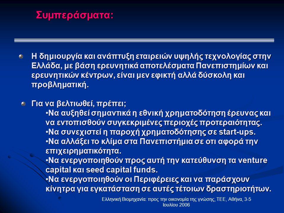 Ελληνική Βιομηχανία: προς την οικονομία της γνώσης, ΤΕΕ, Αθήνα, 3-5 Ιουλίου 2006 Η δημιουργία και ανάπτυξη εταιρειών υψηλής τεχνολογίας στην Ελλάδα, μ