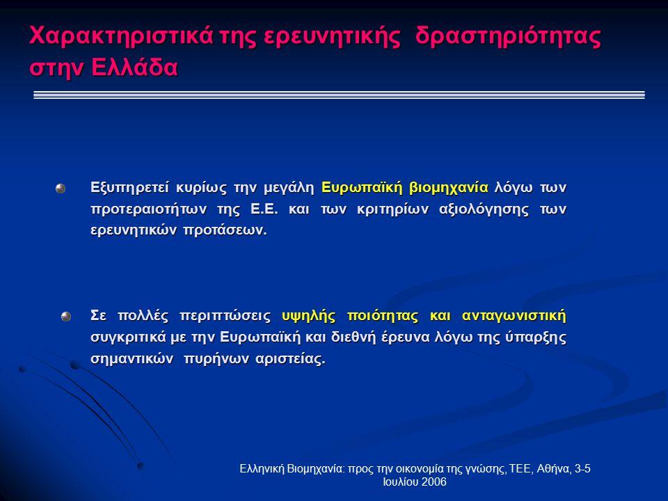 Ελληνική Βιομηχανία: προς την οικονομία της γνώσης, ΤΕΕ, Αθήνα, 3-5 Ιουλίου 2006 Χαρακτηριστικά της ερευνητικής δραστηριότητας στην Ελλάδα Εξυπηρετεί