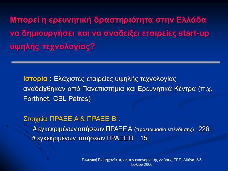 Ελληνική Βιομηχανία: προς την οικονομία της γνώσης, ΤΕΕ, Αθήνα, 3-5 Ιουλίου 2006 Μπορεί η ερευνητική δραστηριότητα στην Ελλάδα να δημιουργήσει και να
