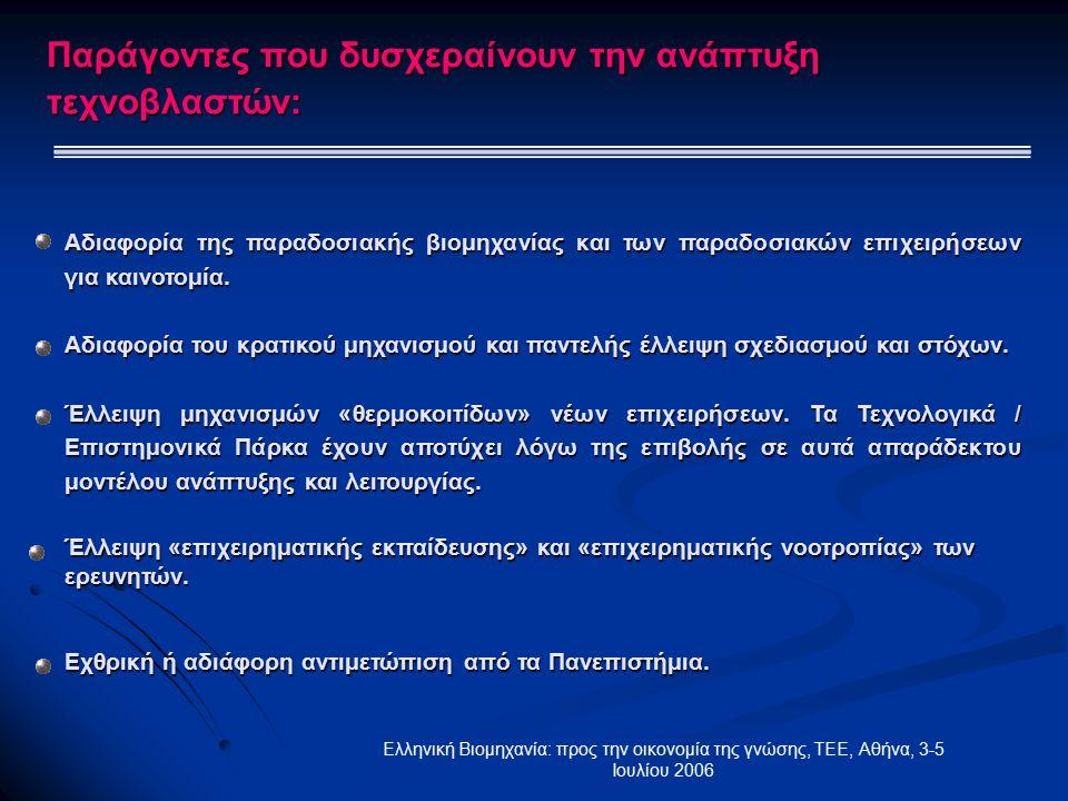 Ελληνική Βιομηχανία: προς την οικονομία της γνώσης, ΤΕΕ, Αθήνα, 3-5 Ιουλίου 2006 Η δημιουργία και ανάπτυξη εταιρειών υψηλής τεχνολογίας στην Ελλάδα, με βάση ερευνητικά αποτελέσματα Πανεπιστημίων και ερευνητικών κέντρων, είναι μεν εφικτή αλλά δύσκολη και προβληματική.