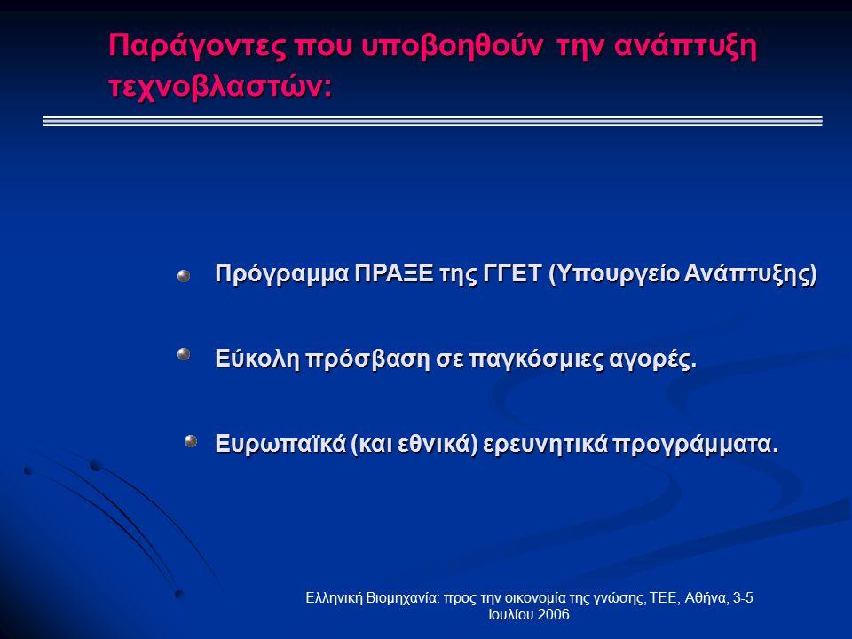 Ελληνική Βιομηχανία: προς την οικονομία της γνώσης, ΤΕΕ, Αθήνα, 3-5 Ιουλίου 2006 Πρόγραμμα ΠΡΑΞΕ της ΓΓΕΤ (Υπουργείο Ανάπτυξης) Εύκολη πρόσβαση σε παγ
