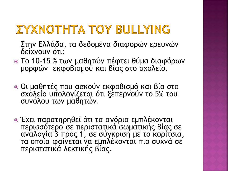 Στην Ελλάδα, τα δεδομένα διαφορών ερευνών δείχνουν ότι:  Το 10-15 % των µαθητών πέφτει θύµα διαφόρων µορφών εκφοβισµού και βίας στο σχολείο.  Οι µαθ