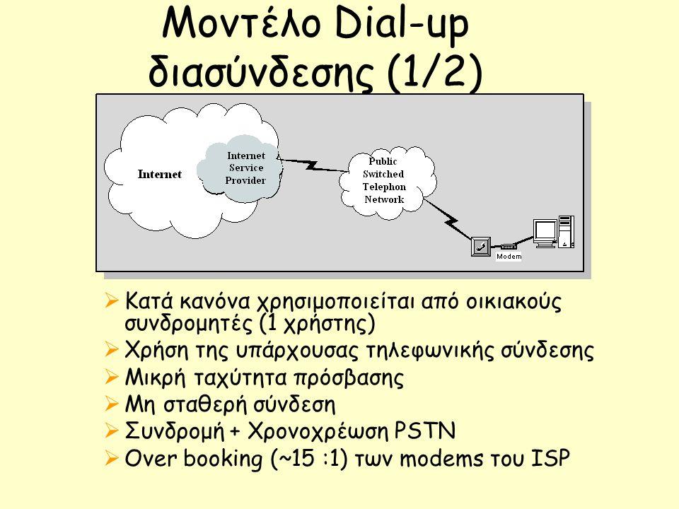 Μοντέλο Dial-up διασύνδεσης (1/2)  Κατά κανόνα χρησιμοποιείται από οικιακούς συνδρομητές (1 χρήστης)  Χρήση της υπάρχουσας τηλεφωνικής σύνδεσης  Μι