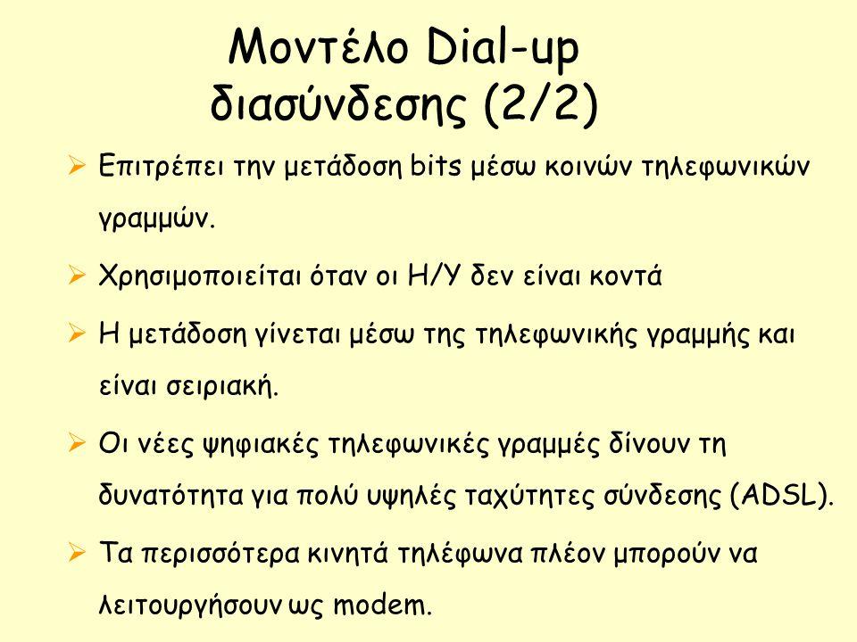 Μοντέλο Dial-up διασύνδεσης (2/2)  Επιτρέπει την μετάδοση bits μέσω κοινών τηλεφωνικών γραμμών.  Χρησιμοποιείται όταν οι Η/Υ δεν είναι κοντά  Η μετ