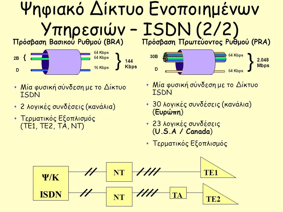 Ψηφιακό Δίκτυο Ενοποιημένων Υπηρεσιών – ISDN (2/2) Μία φυσική σύνδεση με το Δίκτυο ISDN 30 λογικές συνδέσεις (κανάλια) (Eυρώπη) 23 λογικές συνδέσεις (