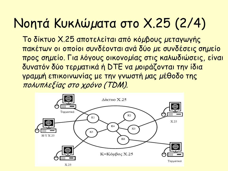 Νοητά Κυκλώµατα στο Χ.25 (2/4) Το δίκτυο Χ.25 αποτελείται από κόµβους µεταγωγής πακέτων οι οποίοι συνδέονται ανά δύο µε συνδέσεις σηµείο προς σηµείο.