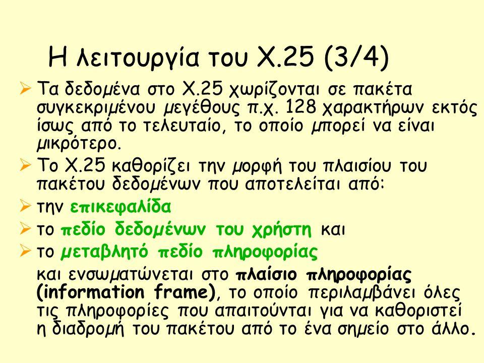 Η λειτουργία του Χ.25 (3/4)  Τα δεδοµένα στο Χ.25 χωρίζονται σε πακέτα συγκεκριµένου µεγέθους π.χ.