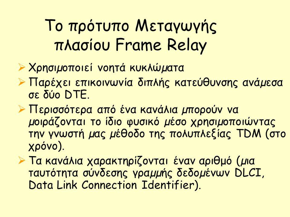 Το πρότυπο Μεταγωγής πλασίου Frame Relay  Χρησιµοποιεί νοητά κυκλώµατα  Παρέχει επικοινωνία διπλής κατεύθυνσης ανάµεσα σε δύο DTE.