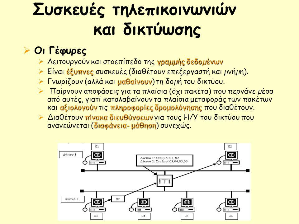 Συσκευές τηλεπικοινωνιών και δικτύωσης  Οι Γέφυρες γραµµής δεδοµένων  Λειτουργούν και στοεπίπεδο της γραµµής δεδοµένων έξυπνες  Είναι έξυπνες συσκευές (διαθέτουν επεξεργαστή και µνήµη).