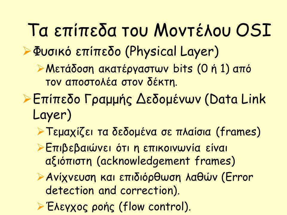Τα επίπεδα του Μοντέλου OSI  Φυσικό επίπεδο (Physical Layer)  Μετάδοση ακατέργαστων bits (0 ή 1) από τον αποστολέα στον δέκτη.
