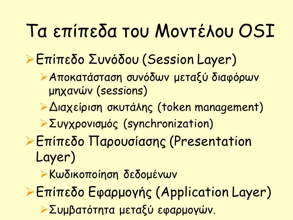 Τα επίπεδα του Μοντέλου OSI  Επίπεδο Συνόδου (Session Layer)  Αποκατάσταση συνόδων μεταξύ διαφόρων μηχανών (sessions)  Διαχείριση σκυτάλης (token management)  Συγχρονισμός (synchronization)  Επίπεδο Παρουσίασης (Presentation Layer)  Κωδικοποίηση δεδομένων  Επίπεδο Εφαρμογής (Application Layer)  Συμβατότητα μεταξύ εφαρμογών.